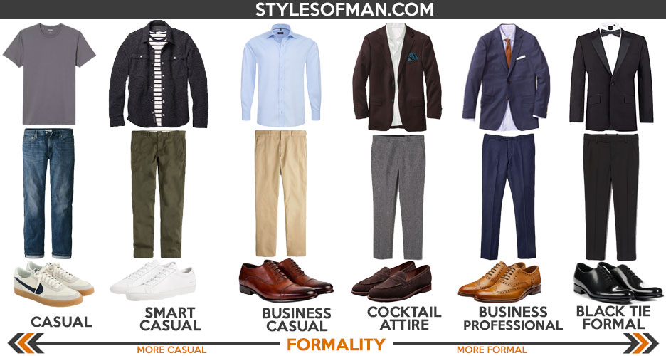 men's formal dress codes
